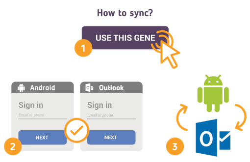 How to Sync Android Contacts with Outlook?