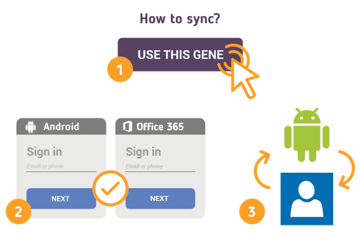 How to Sync Android with Office 365 Contacts?