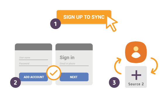 How to Synchronize your Galaxy Flip Contacts with SyncGene?