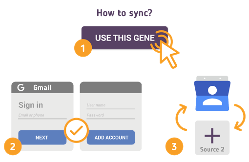 How to Synchronize your Gmail Contacts with SyncGene?