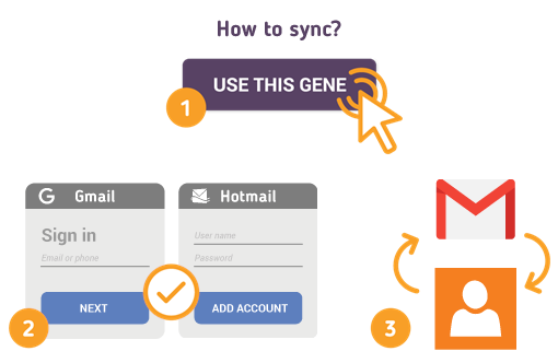 How to Sync Gmail with Hotmail Contacts?