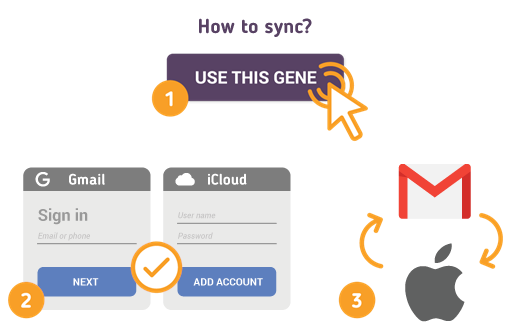 How to Sync Gmail with iOS?