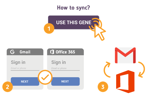 How to Sync Gmail with Office 365?