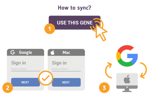 How to Sync Google with Mac?