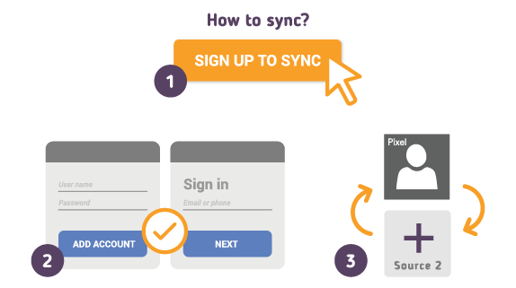 How to Synchronize your Google Pixel Contacts with SyncGene?