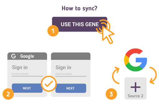 How to Synchronize your Google with SyncGene?