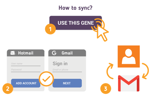 How to Synchronize Hotmail Contacts with Gmail?