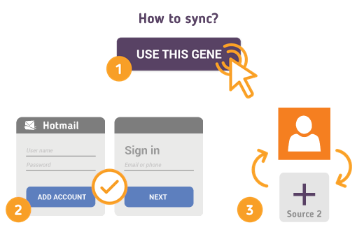 How to Synchronize your Hotmail Contacts with SyncGene?