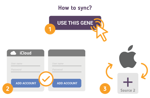 How to Synchronize your iOS with SyncGene?
