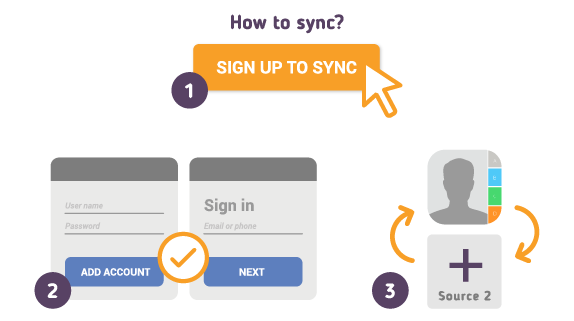 How to Synchronize your iPhone 8 Contacts with SyncGene?