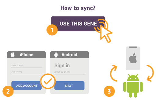 How to Sync iPhone with Android Contacts?