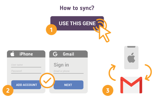 How to Sync iPhone with Gmail?
