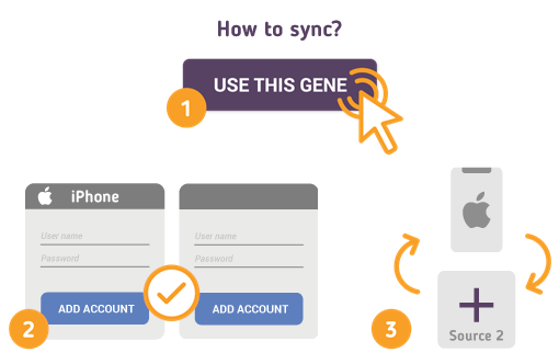 How to Synchronize your iPhone with SyncGene?