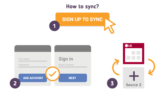 How to Synchronize your LG Calendar with SyncGene?