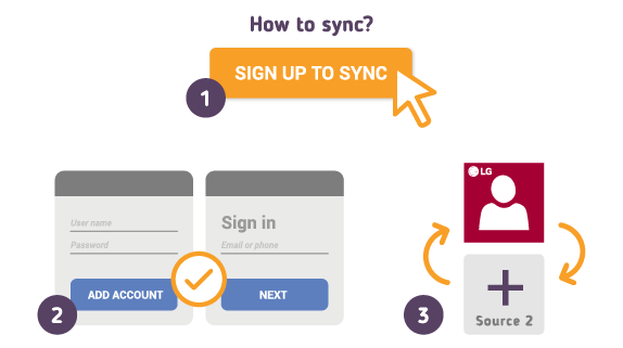 How to Synchronize your LG Contacts with SyncGene?