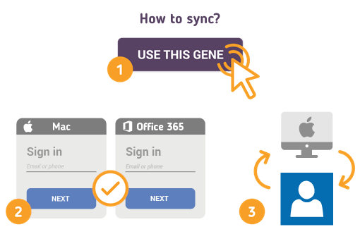 How to Sync Mac with Office 365 Contacts?