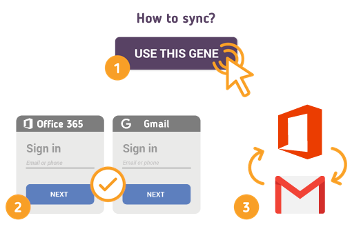 How to Sync Office 365 Contacts with Gmail?