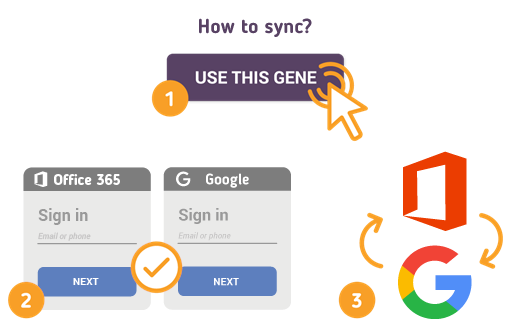 How to Sync Office 365 Contacts with Google?