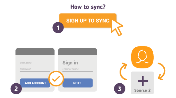 How to Synchronize your Samsung Galaxy S8 Contacts with SyncGene?