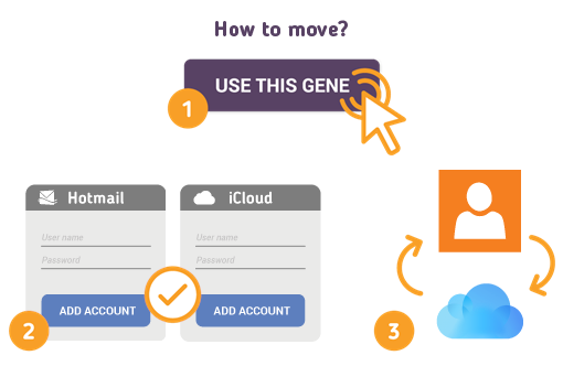 How to Move Hotmail Contacts to iCloud?