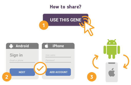 How to Share Contacts from Android to iPhone?