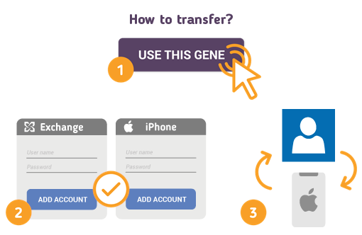 How to Transfer Contacts from Exchange to Iphone?