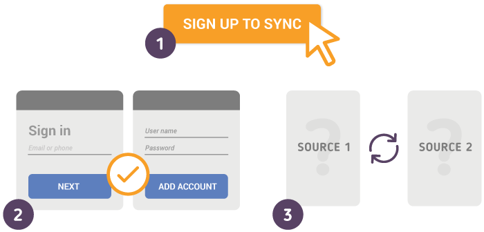 How to Synchronize your information with SyncGene?